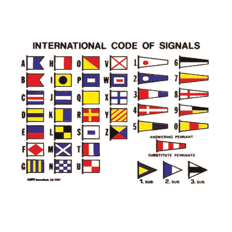 International Code of Signals Chart, Adhessive